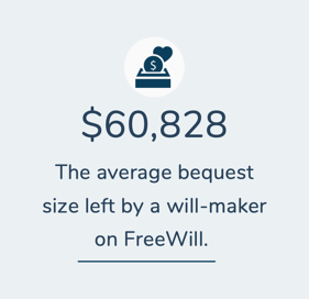 The average bequest size left by a will-make on FreeWill is $60,828